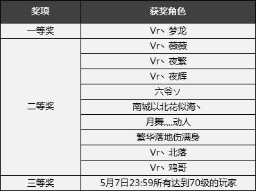 图片: 圣域之光冲级赛名单.png