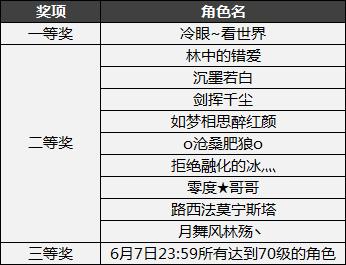 图片: 黄金荣耀冲级赛名单.png