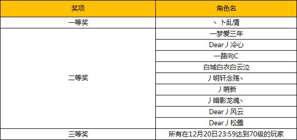 图片: 遗忘之路冲级赛榜单.png